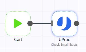 Enlaza el nodo de uProc con start